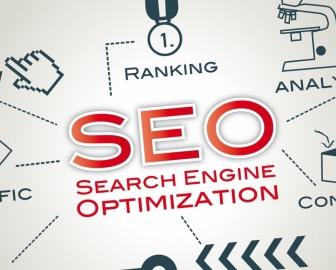 Інтенсивні курси SEO оптимізації та основ інтернет-маркетингу